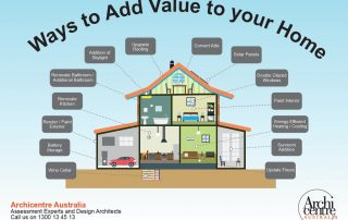 home design ways to add value